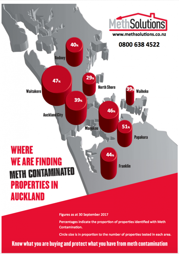 map meth, positive meth in NZ, meth map, p test positive in Auckland,