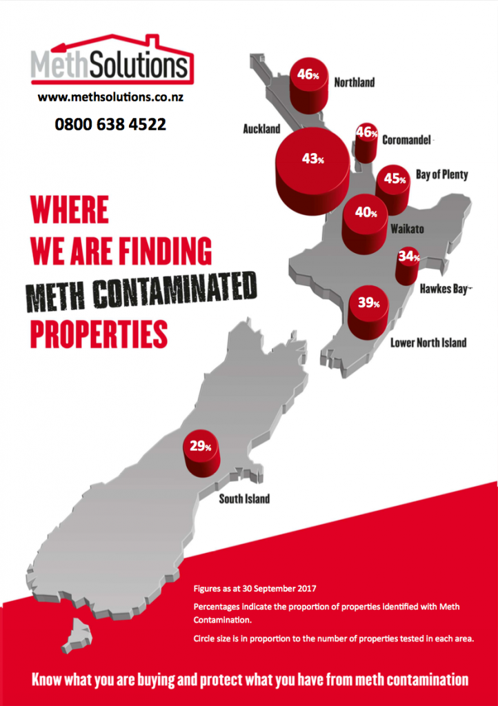 Meth found in new Zealand, methamphetamine, p tests, positive for P, contaminated home p ,